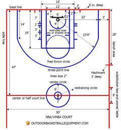 backyard basketball court dimensions official court basketball dimensions copyright c by