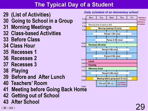 The Make Room Planner educational system amp practice in japan