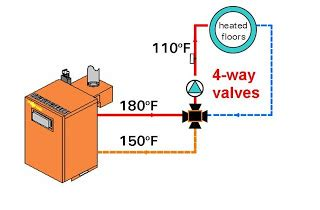 4 way valve diagram hydronic radiant heating in a page 4 school