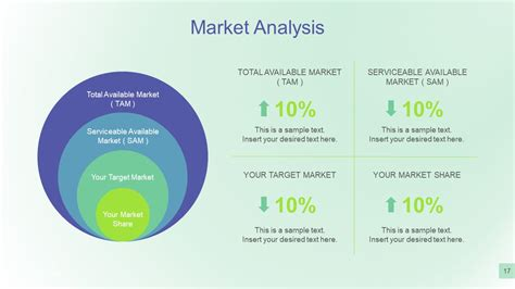 business study template ppt market analysis ppt diagram slidemodel
