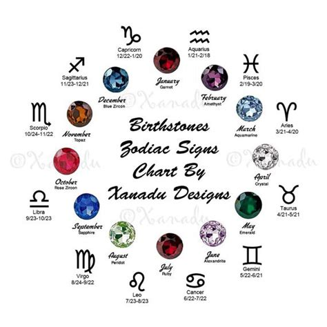 cancer birthstone color the 12 zodiac signs birth months birthstones