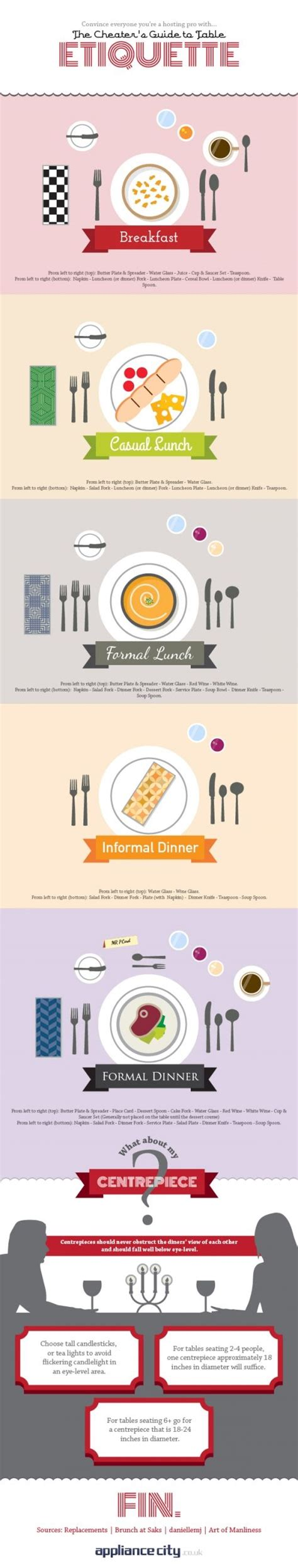 table setting etiquette tables layout and it is on pinterest