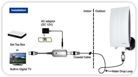 Antena Tv Digital Indooroutdoor Px Da 5200 jual px da 5200 digital tv antenna indoor or outdoor