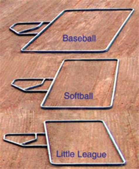 batters box template softball batters box dimensions www pixshark