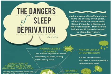 Tip Allot Le Sleep Time by 23 Sleep Deprivation Statistics In College Students