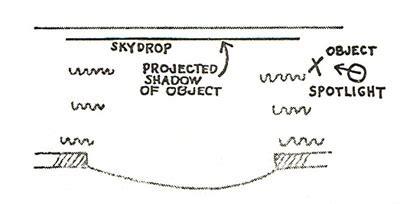 Stagecraft Handbook handbook of stagecraft november 1956