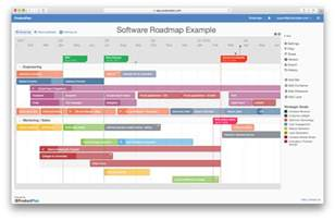 software product roadmap template software roadmap template