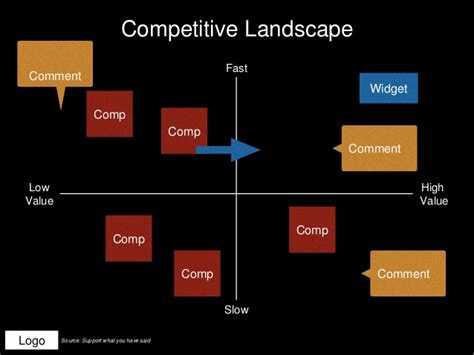 Template Seed Stage Investor Deck For Startups Competitive Landscape Analysis