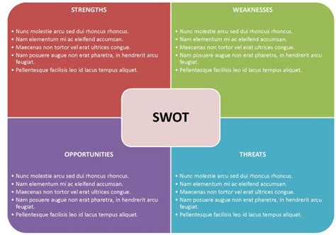 template for swot analysis powerpoint free swot analysis template word pdf calendar template