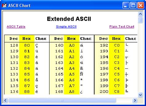 Extended Ascii Table by Extended Ascii Table