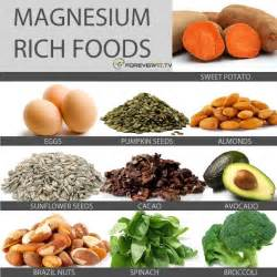 21 best images about health on sources of iron vitamin d foods and health