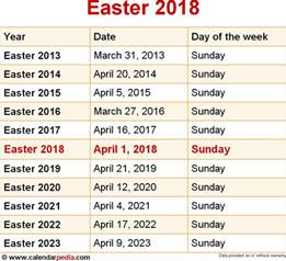Calendar 2018 Easter When Is Easter 2018 2019 Dates Of Easter