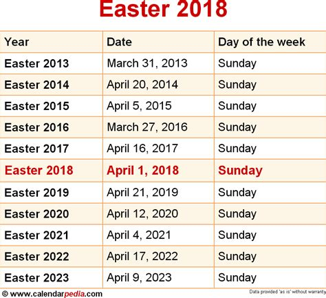 Calendar What Day Is It When Is Easter 2018 2019 Dates Of Easter
