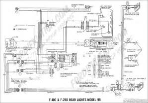 wiring diagram 200 civic parking lights wiring get free