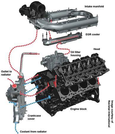 Air Blower Sellery 07 350 diagnosing exhaust gas recirculation egr
