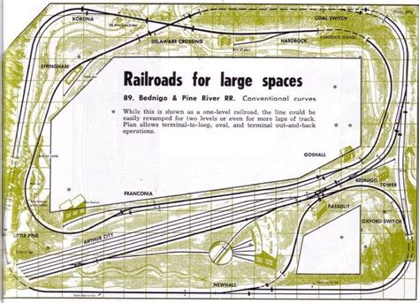 ho layout guide 458 best model railroad track plans images on pinterest