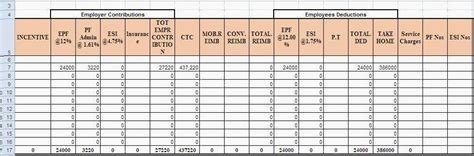 Mba Hr Salary In Australia by Employee Salary Details In Excel