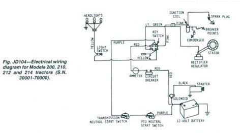 kohler generator wiring diagram kohler marine generator wiring diagram the best wiring