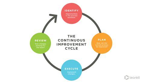 key concepts  lean process improvement leankit