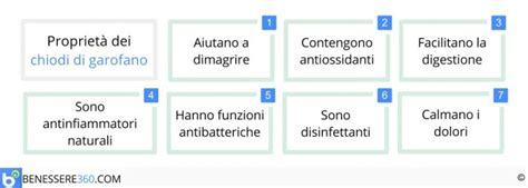Chiodi Di Garofano Propriet Curative by Chiodi Di Garofano Propriet 224 E Controindicazioni