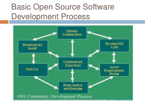 open source diagramming software diagram software open source choice image how to guide