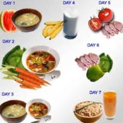 Effective weight reduction diets diet plan to lose weight