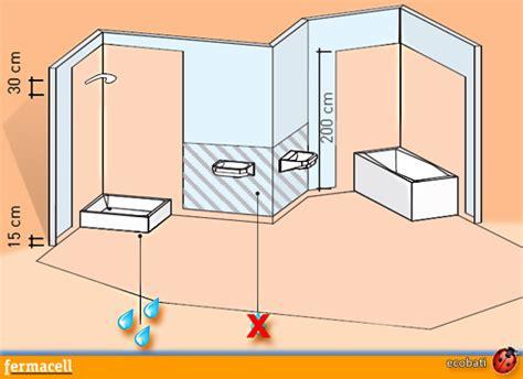 primaire d 233 tanch 233 it 233 fermacell pour salle de bain