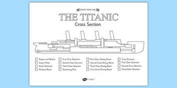 Ballard Design Reviews the titanic cross section colour labelling worksheet titanic