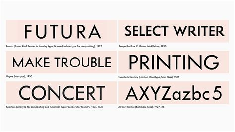 On Our Radar Provocateur Changes Font by How Futura Became The Most Ripped Typeface In Histo