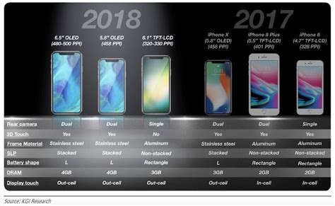 something about the iphone x is starting to annoy me and i blame samsung s galaxy s9 bgr