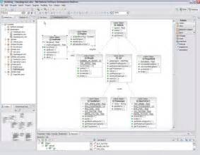 Blueprint Maker Free reverse engineering uml class and sequence diagrams from