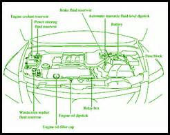 2008 mazda cx9 front fuse box diagram circuit wiring diagrams
