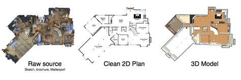 turn floor plan into 3d model matterport real estate tours photography 2d 3d floor plans drone aerials