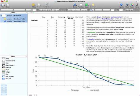 7 Scrum Burndown Chart Excel Template Exceltemplates Exceltemplates Scrum Excel Template