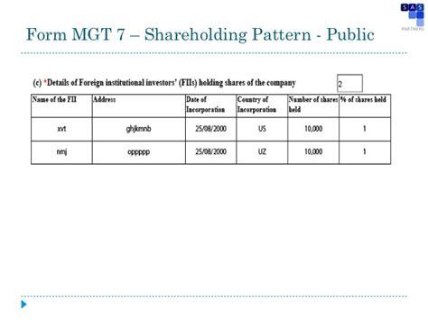 shareholder pattern annual return a presentation done to icsi hyderabad