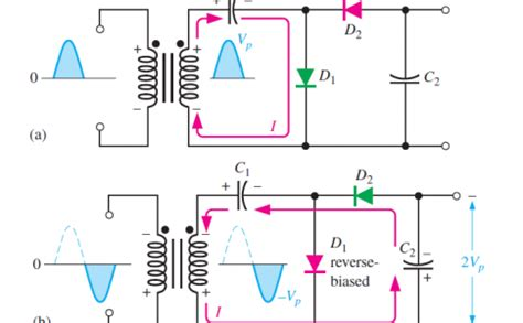 capacitor diode doubler diode capacitor voltage multiplier 28 images ppt electronics 1 lecture 7 diode types and
