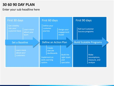 30 60 90 day plan powerpoint template search results for 30 60 90 day plan exles calendar