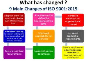 iso 9000 template 98 best images about iso 9001 on exles