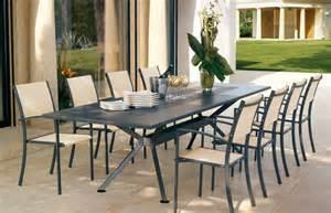 Attrayant Meuble De Jardin Castorama #2: Table%20jardin%20alu-8032060848196549631.jpg