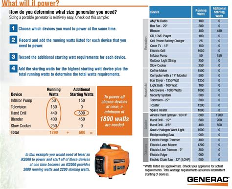 8 best images of appliance wattage chart for generators