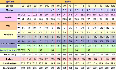 shoe size chart new look looking for big shoes in korea look no further
