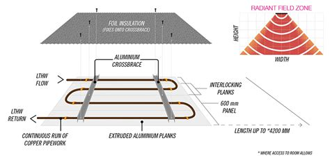 Radiant Ceiling Heat Panels by Radiant Heating Panels Price Twa