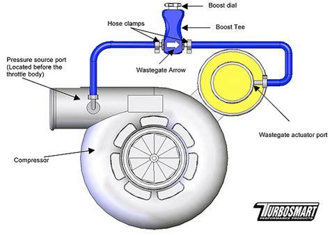96 kia sportage engine diagram get free image about