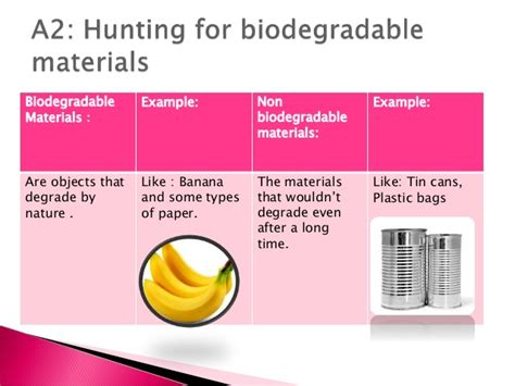 capsule biography meaning and exles biodegradable materials fish feeding bio capsules idm10