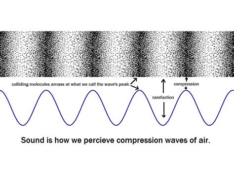 sound wave diagram fig 2 compression wave diagram screen image audioholics