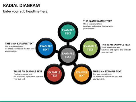 Radial Diagram Powerpoint Sketchbubble Radial Diagram