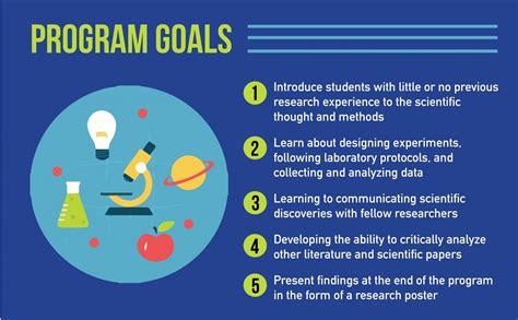 intern program evo internships evolutions after school program