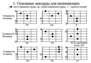 песни под гитару 70 80 годов дворовые