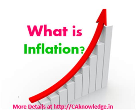 types meaning what is inflation meaning types inflation