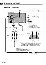 pioneer avic d2 wiring diagram get free image about wiring diagram